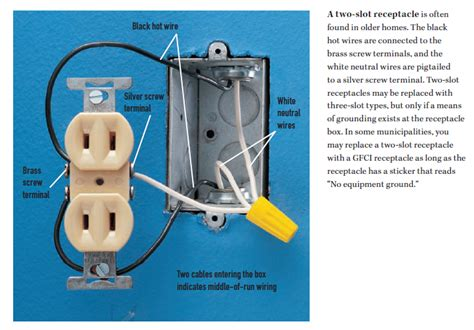wiring gfci outlet without ground wire repair wiring scheme
