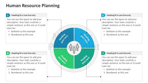 human resources strategic planning template human resource planning framework editable powerpoint