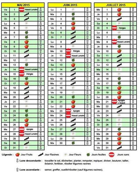 Calendrier Lunaire Jardin Mars 2015 Jardiner Avec La Lune Mai Juin Et Juillet 2015 192 Voir