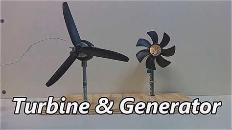 turbine motor wind generator motor diy
