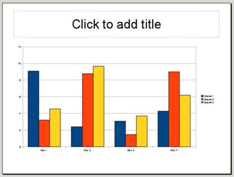 faire un diagramme circulaire en ligne openoffice impress 3 x creating a chart in autolayout