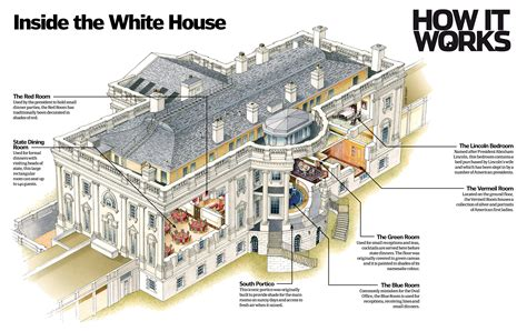 peeking white house floor plan ayanahouse take a tour of the white house how it works magazine