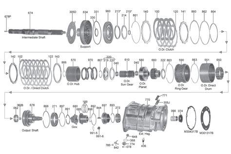 48re transmission diagram dodge 48re diagrams wiring diagram with description