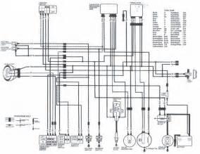 1985 honda atc 250r wiring diagram 1985 honda free