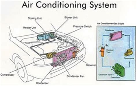selamat datang  tips aircond
