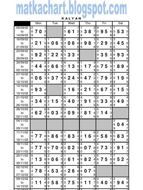 new mataka chart kalyan matka chart