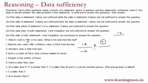 Learning Roots Mba by How To Data Sufficiency Questions For Mba Cet Bank