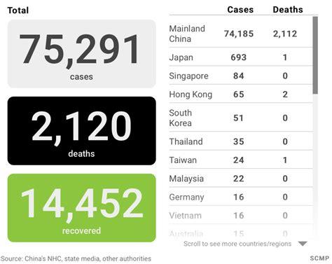 japan cruise ship passengers die  coronavirus