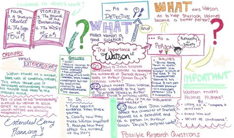 Audio Visual Education Essay by Comics In Education Presents An Extended Essay Map That Is Every Supervisor S Comics In