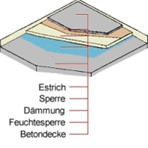 trittschall unter teppich biologische w 228 rme und trittschall d 228 mmmaterialien aus