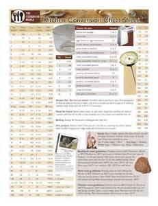 Measurement conversion chart cooking measurement charts r