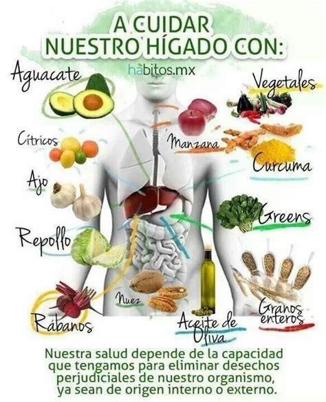 alimentos naturales para desintoxicar el higado 19 alimentos para desintoxicar el h 237 gado cl 237 nica de