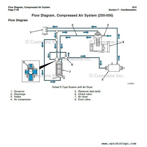 n14 wiring diagram kenworth cummins n14 wiring diagram