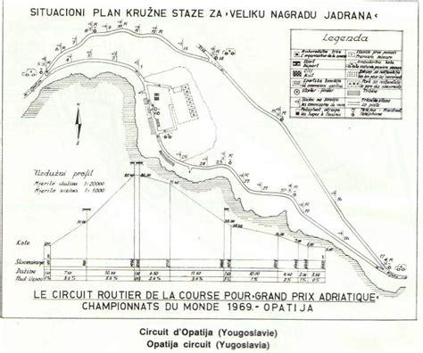 Motorradrennen Rijeka by Opatija Track Info