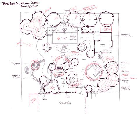 landscape design sketch landscape architecture pinterest