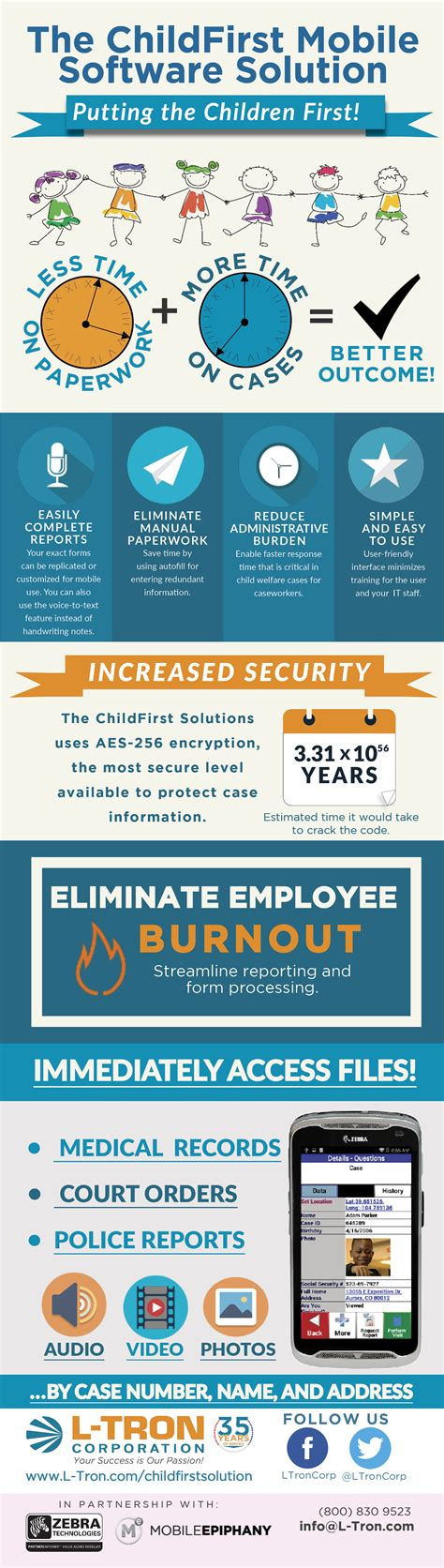 mobile software solution infographic benefits of the childfirst mobile software