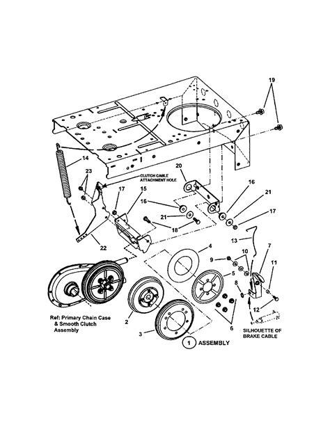 easy rider wiring diagram wiring diagram with description