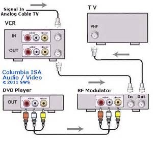 rf modulator hookup audio switch box hook up diagrams