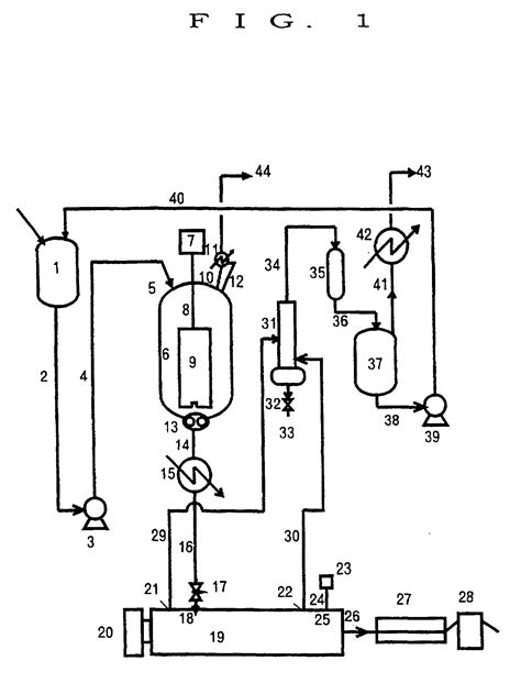 methyl methacrylate process flow diagram patent ep0863167b1 process for producing a copolymer of