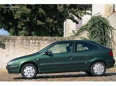 2025 Car Models
