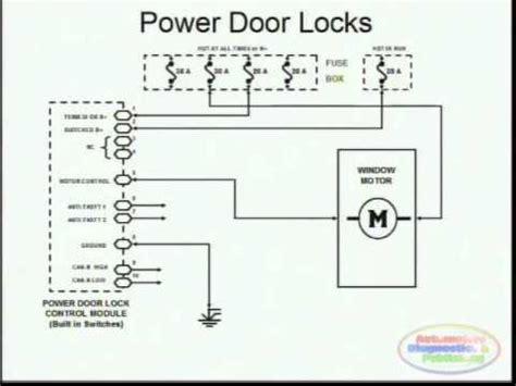 Power Door Locks & Wiring Diagram   YouTube
