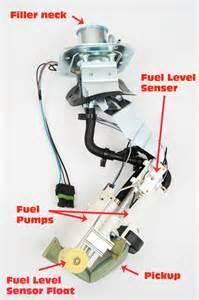 chevy silverado 1500 fuel pump wiring diagram get free