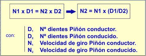 mecanismos de cadenas y catarinas mecanismo cadena pi 241 243 n
