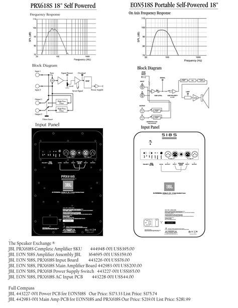 jbl eos powered speaker wiring diagram peavey speaker