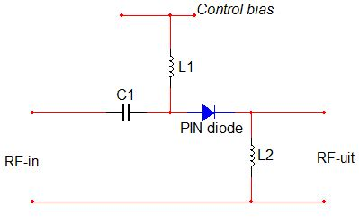 pin diode duplexer pin diode abbreviation 28 images measuring the tmcc legacy track signal strength o