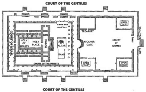 Greek Temple Floor Plan by Temple At Jerusalem Marcantonio Architects