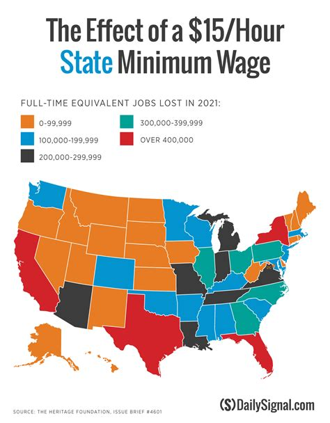 minimum wage in every state find out how many your state could lose with a 15