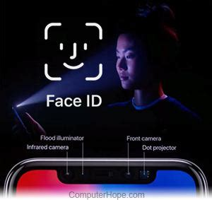 what is face id?