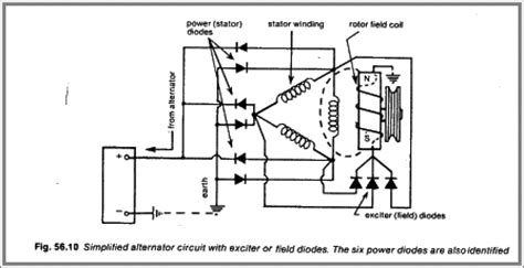 alternator exciter wire diode all websites some notes about three phase rectification
