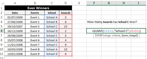 Sumif Excel Mba by Excel Sumif And Sumifs Explained