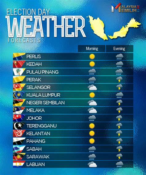 malaysia new year weather weather forecast on election day astro awani