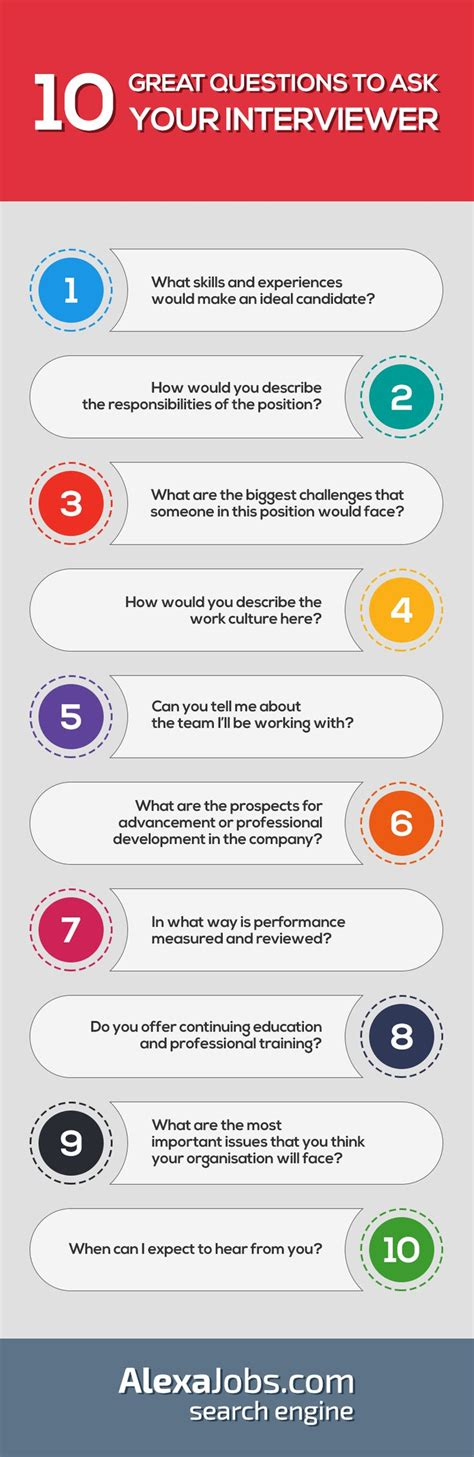questions to ask an interviewer job interviews reflection and random