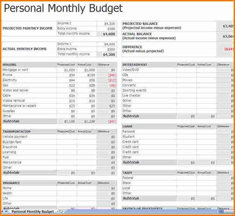 personal monthly expense report template 5 budget template free expense report