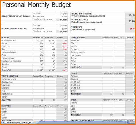 Budget For Worksheet