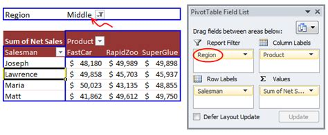 Filter Pivot Table by What Are Pivot Table Report Filters And How To Use Them