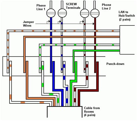 cat 5 wiring diagram for telephone wiring diagram and