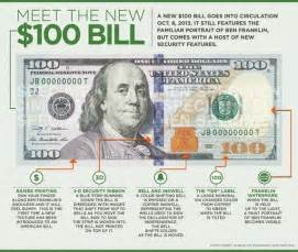 Hope this will help you to stay away from counterfeit bills