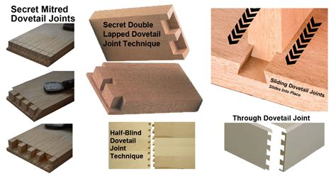 drawer lock joint vs dovetail what is a dovetail joint types of dovetail joinery