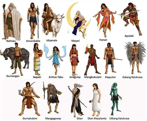 mythology unlock the stories of the gods goddesses and mythical beasts books best 20 list of mythical creatures ideas on