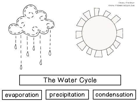 water cycle coloring page kindergarten primarily speaking march 2013