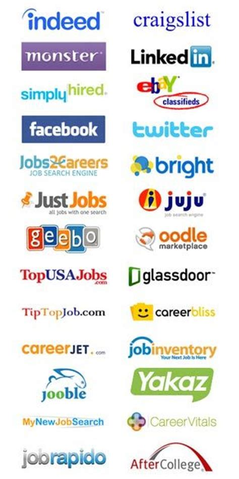 ebay career post your jobs to these job boards indeed craigslist