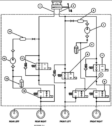 abs system diagram mustang 1998 abs diag info