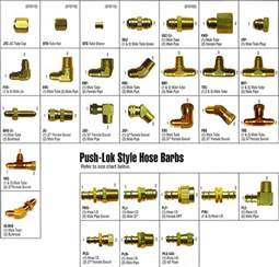 search results for pipe fitting dimensions chart