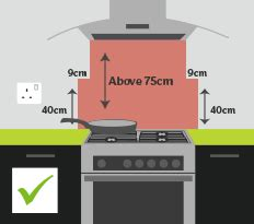 Kitchen Installation Regulations by Cooking Installation Install Cooker Ao