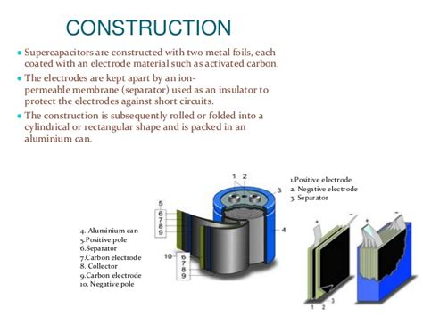 ultracapacitor research supercapacitors problems 28 images supercapacitors can take market from lithium batteries