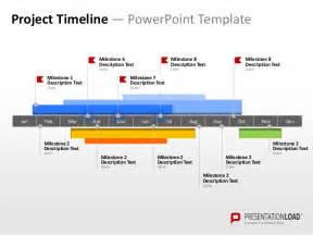 powerpoint template for timeline powerpoint timeline template